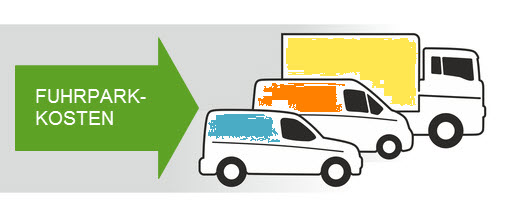 Fuhrparkkostenimport